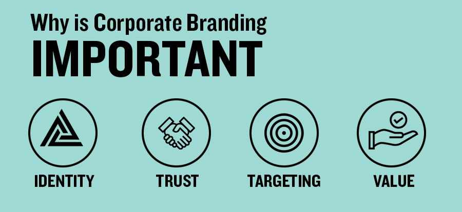 重要性企业品牌
