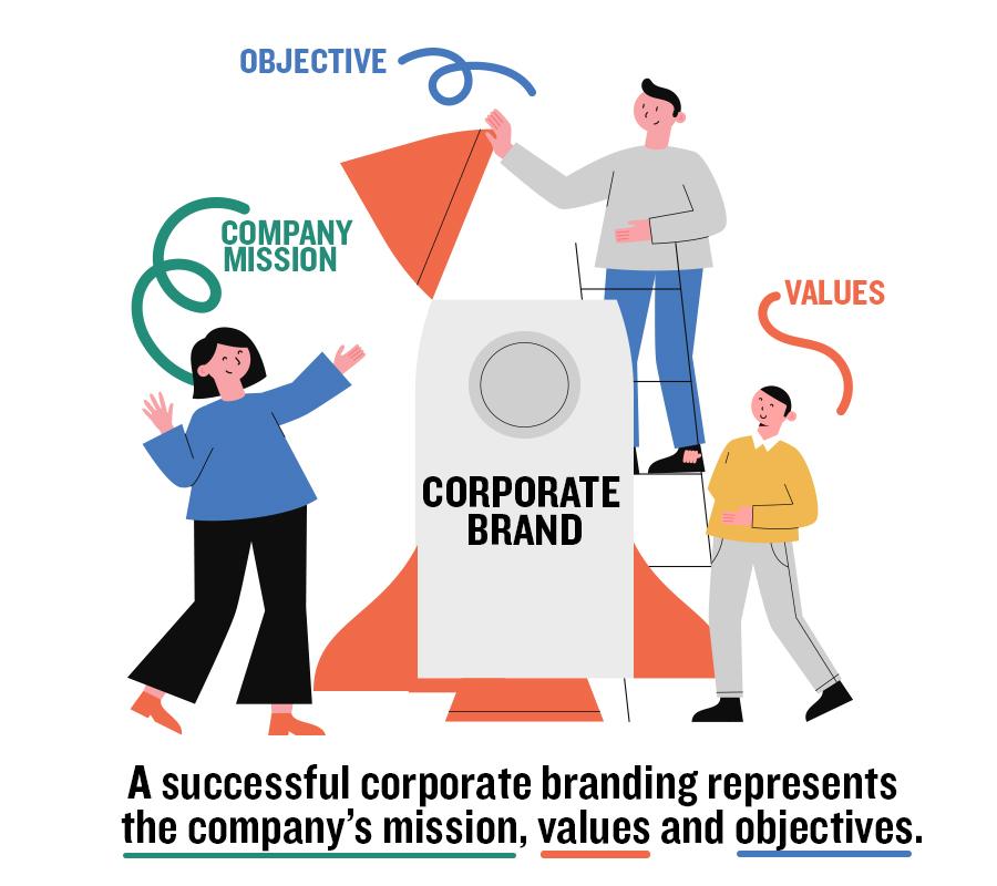 什么是企业品牌