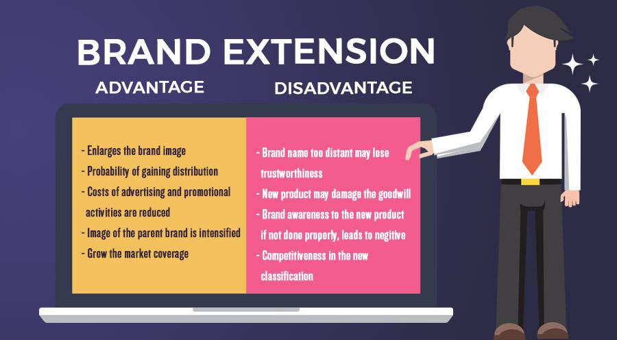 advantages-disadvantages