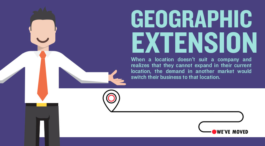 geographic-brand-extension