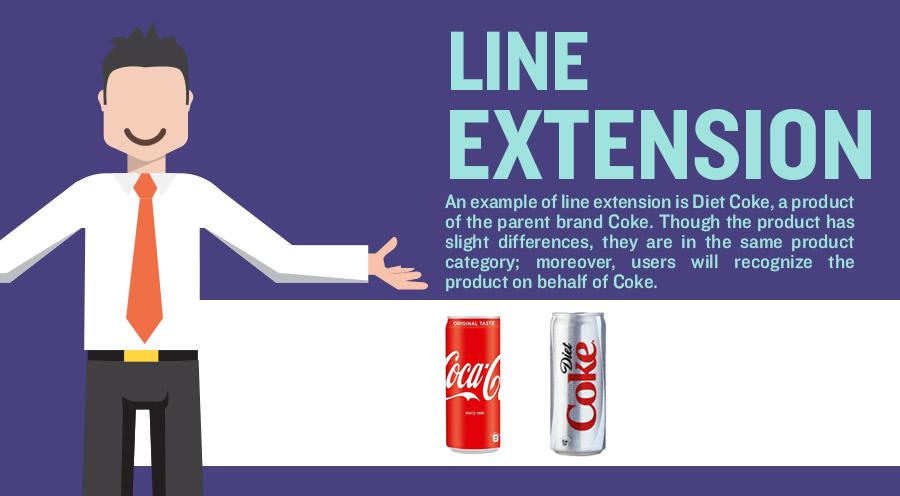 line-brand-extension