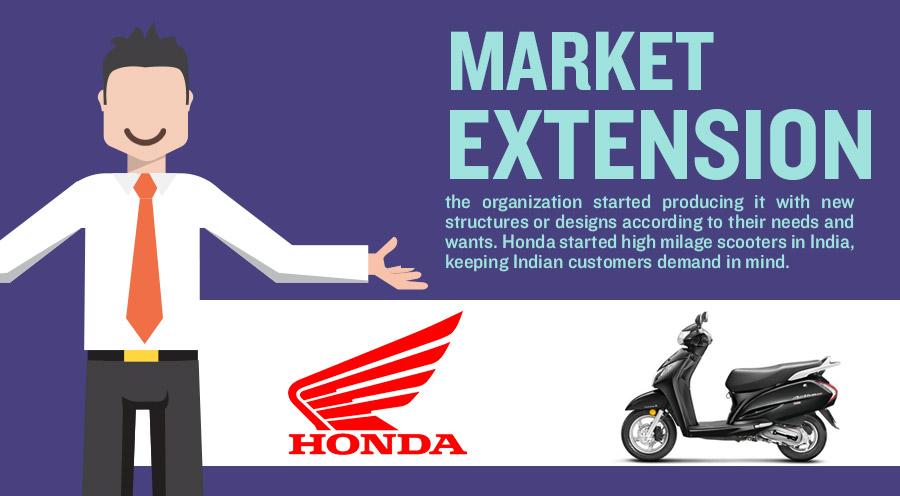 market-brand-extension