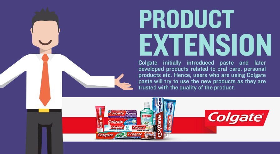 product-extension